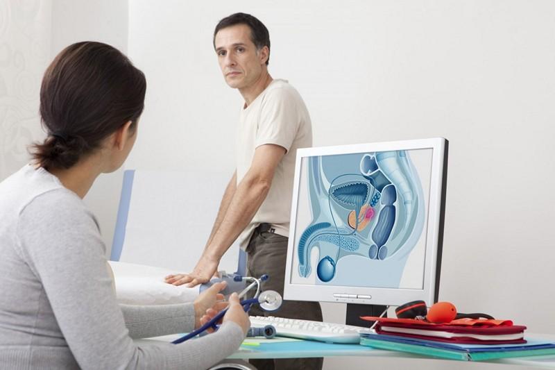 Простата и её проявления