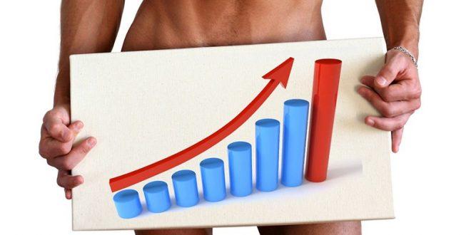 Рейтинг средств для потенции мужчин с эффективным действием