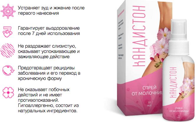 В какой аптеке купить спрей Кандистон от молочницы?