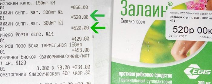 Инструкция по применению крема и свечей Залаин от молочницы